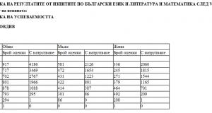 plovdiv 7 klas1