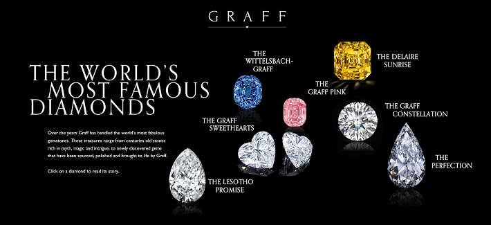 graff diamonds most famous