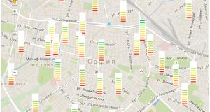 nvo 2015 google maps