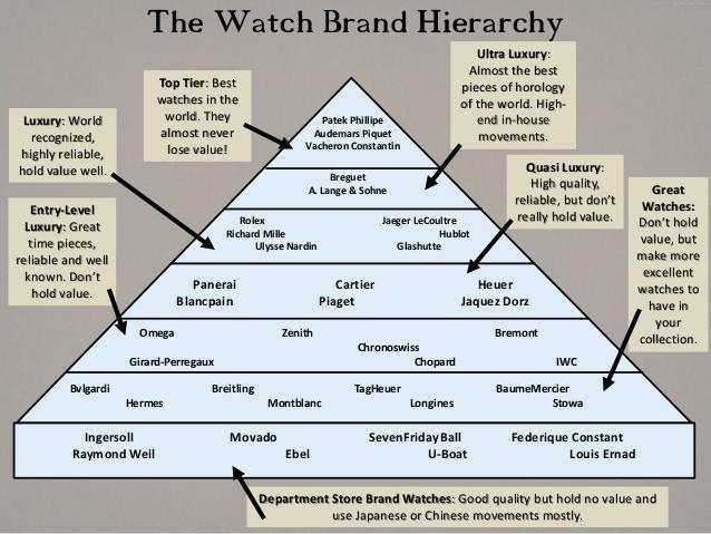 piramida na chasovnicite