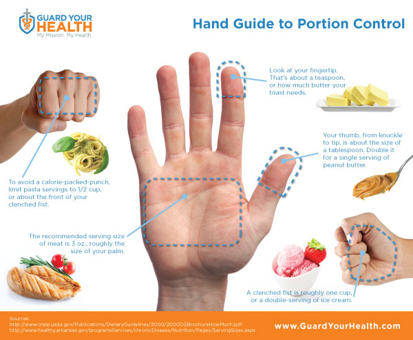 hand-guide-to-portion-control_5283cde25b9cb.jpg