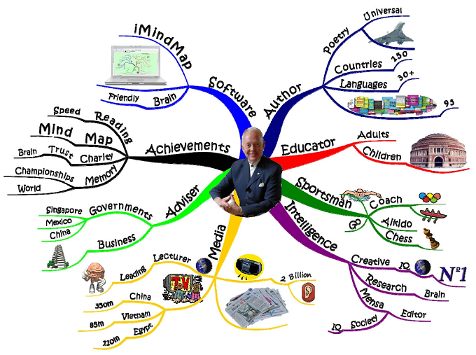 softpress tony buzan 6