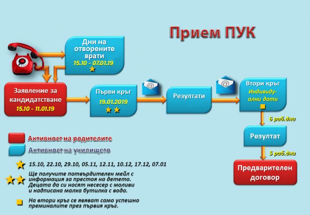 източник: https://www.svetasofia.com/