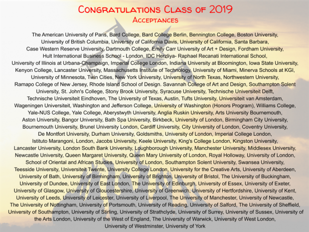 vipusk 2019 universiteti