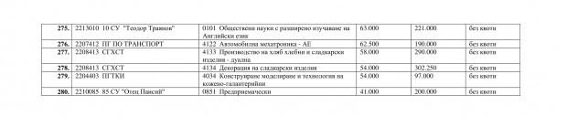 minmaxparalelki3-9