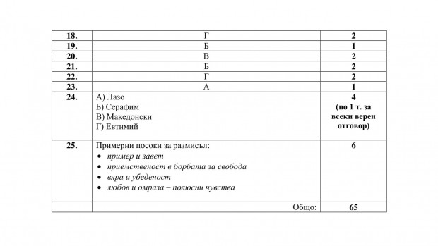 nvo-VIIkl-BEL_15062020-8