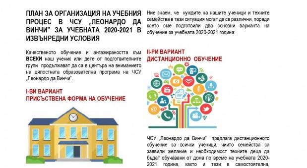 УЧИЛИЩЕН ПЛАН ЗА ОТКРИВАНЕ И БЕЗОПАСНОСТ НА УЧЕБНАТА 2020-2021 ГОДИНА В УСЛОВИЯТА НА COVID-19 http://www.leonardo-dobrich.com/files/upload/DistanceLearning/2020-2021-_-_final.pdf