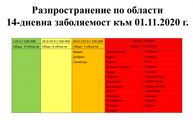 Screenshot from 2020-11-05 13:51:54