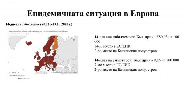 covid-19_v_blgariia_page-0002
