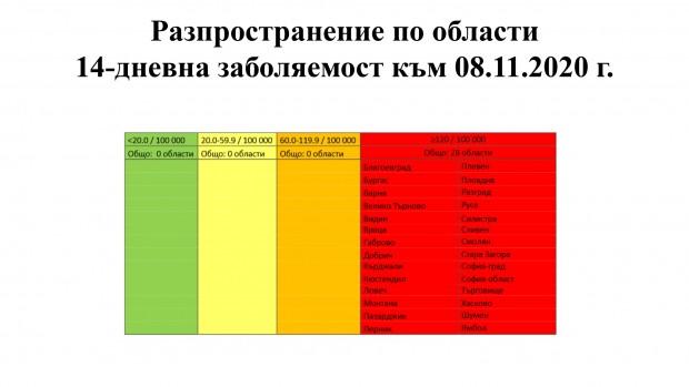 covid-19_v_blgariia_page-0003