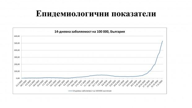 covid-19_v_blgariia_page-0005