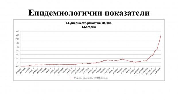 covid-19_v_blgariia_page-0006
