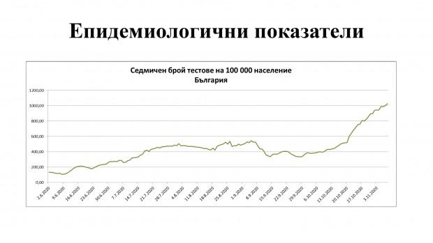 covid-19_v_blgariia_page-0007