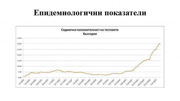 covid-19_v_blgariia_page-0008