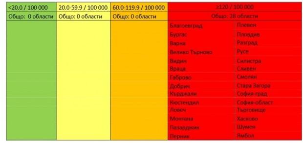 karta-zabolewaemost-14-dni-19-112020-tablica.jpg__821x388_q85_crop_subsampling-2_upscale