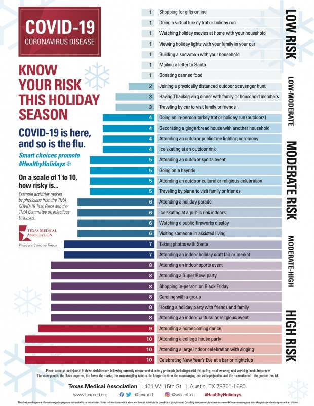 485514275-TMA-Winter-Risk-Assessment-Chart-COLOR_page-0001