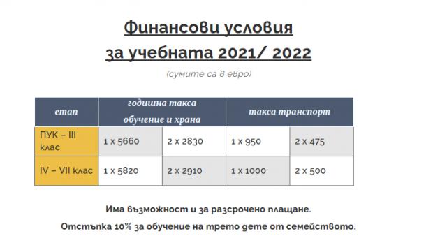 https://www.svetasofia.com/finansovi-uslovia/