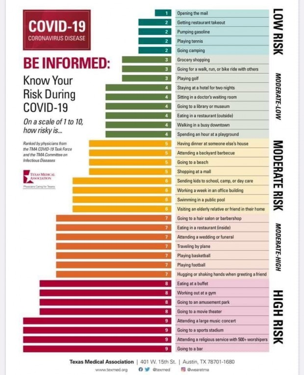 risk-chart