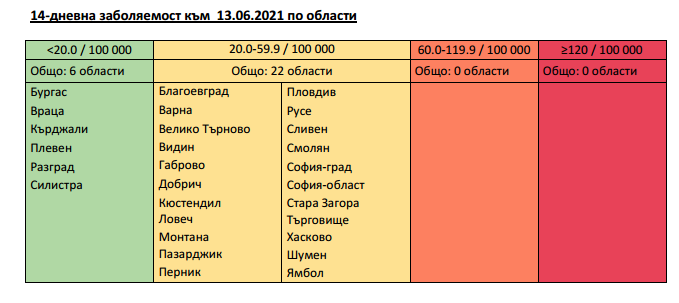 Screenshot from 2021-06-15 09:14:21