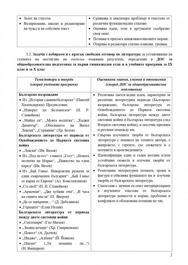 model-NVO-10kl-bel-27082020_page-0002