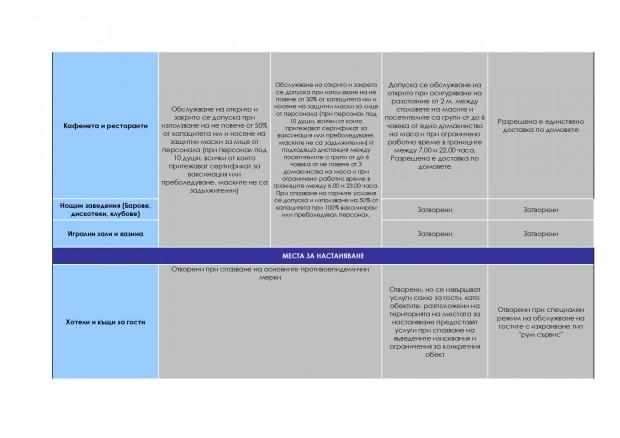 Цветови зони (2)_page-0004