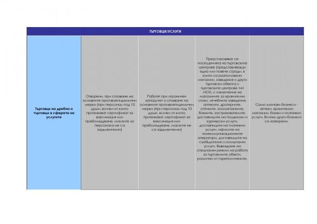 Цветови зони (2)_page-0005