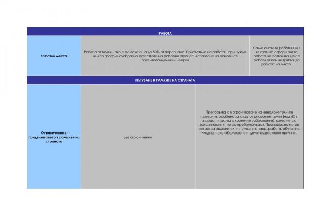 Цветови зони (2)_page-0006