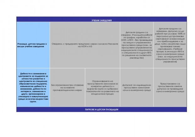 Цветови зони (2)_page-0007