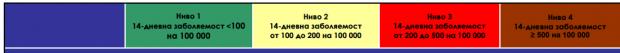 Screenshot from 2021-07-08 14:45:08